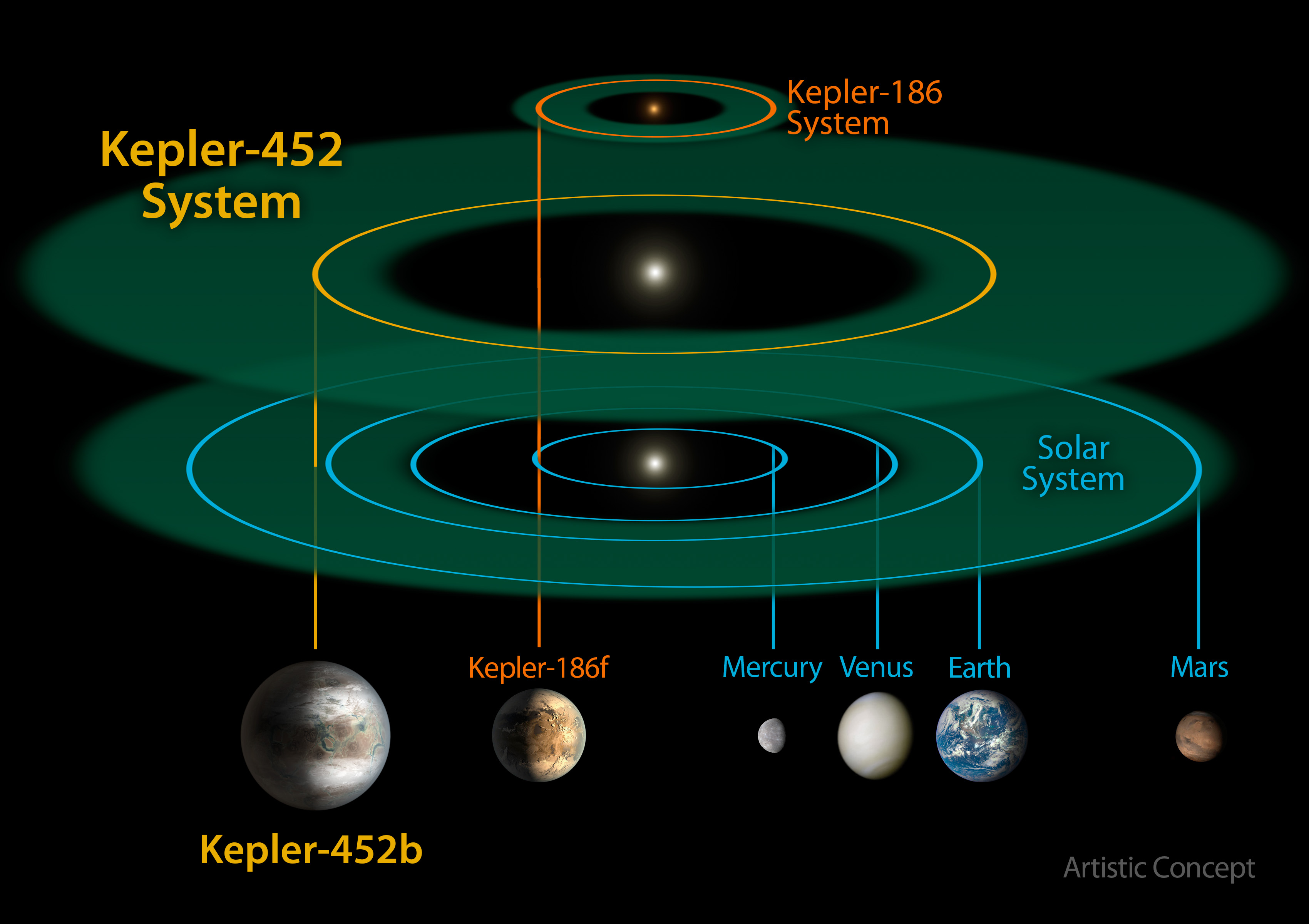 solar system models comparisons - photo #39