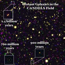 CANDELS galaxies