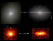 Comparison of Massive Galaxies at Early Times vs. Today