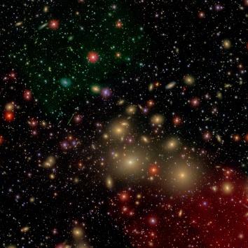 NGC 1277 Environment