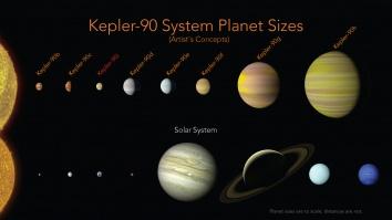 K90vsSolarSystem
