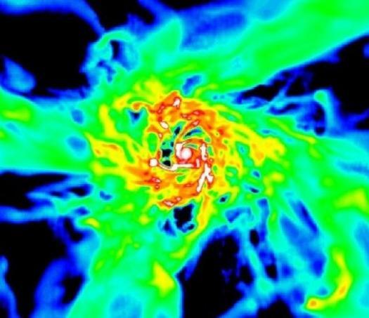 Galaxy Simulation
